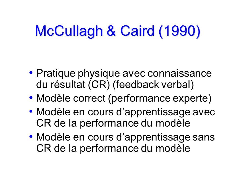 McCullagh & Caird (1990) Pratique physique avec connaissance du résultat (CR) (feedback verbal) Modèle correct (performance experte)