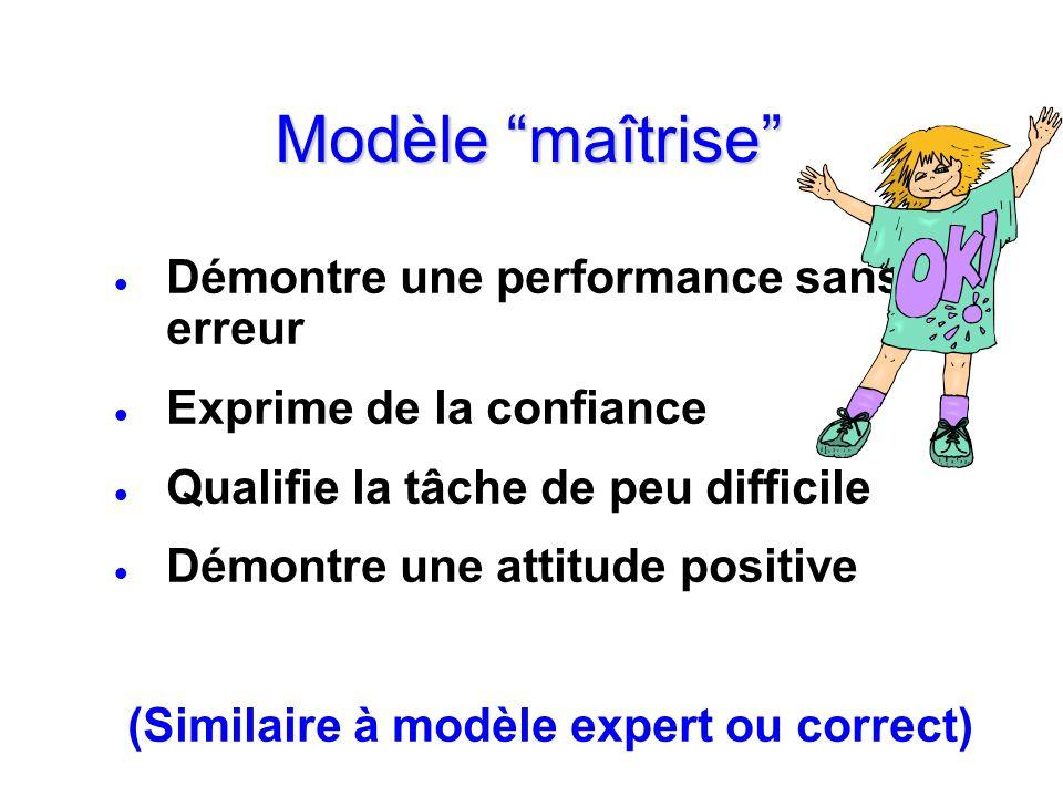 Modèle maîtrise Démontre une performance sans erreur