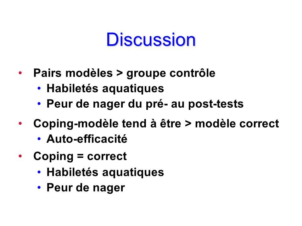 Discussion Pairs modèles > groupe contrôle Habiletés aquatiques