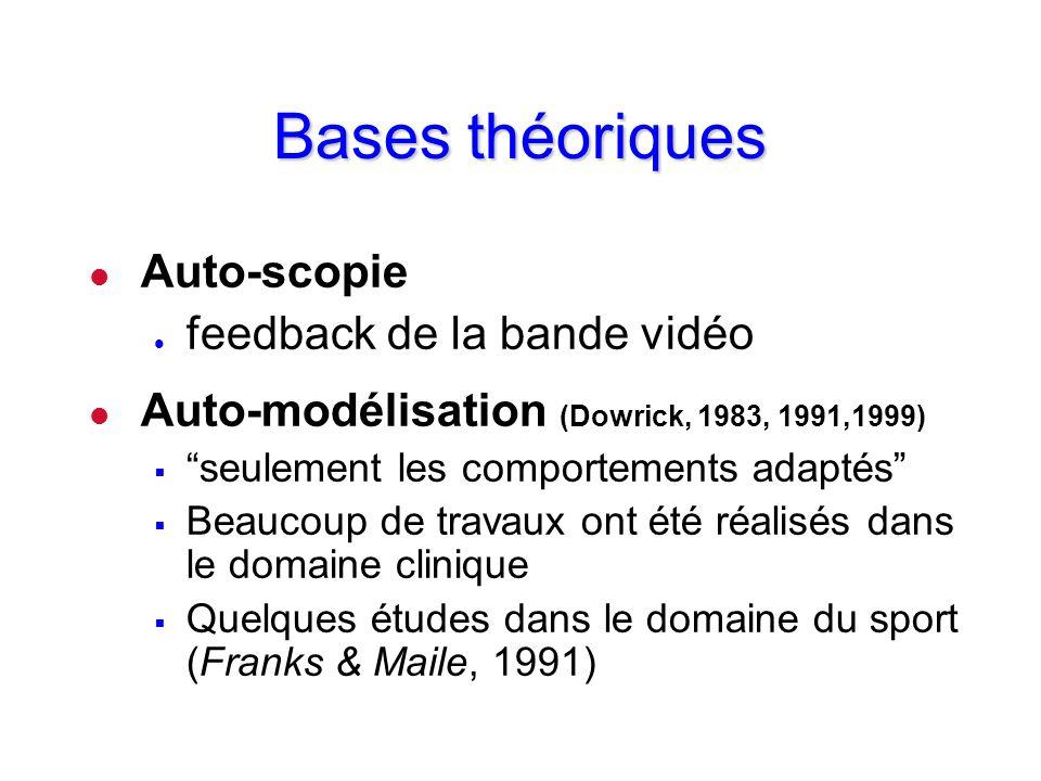 Bases théoriques Auto-scopie feedback de la bande vidéo