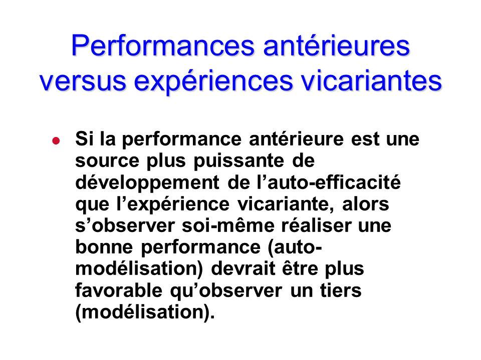 Performances antérieures versus expériences vicariantes