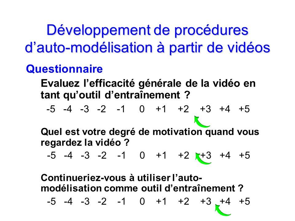 Développement de procédures d'auto-modélisation à partir de vidéos