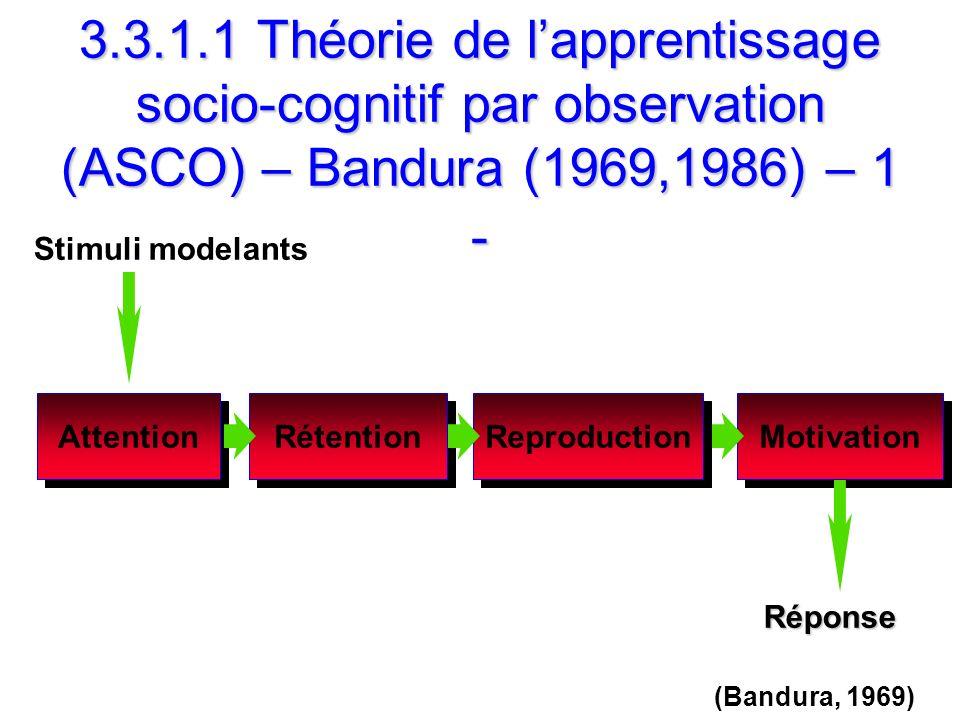3.3.1.1 Théorie de l'apprentissage socio-cognitif par observation (ASCO) – Bandura (1969,1986) – 1 -