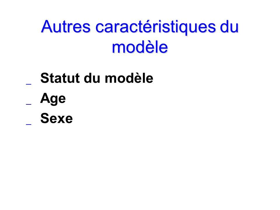 Autres caractéristiques du modèle