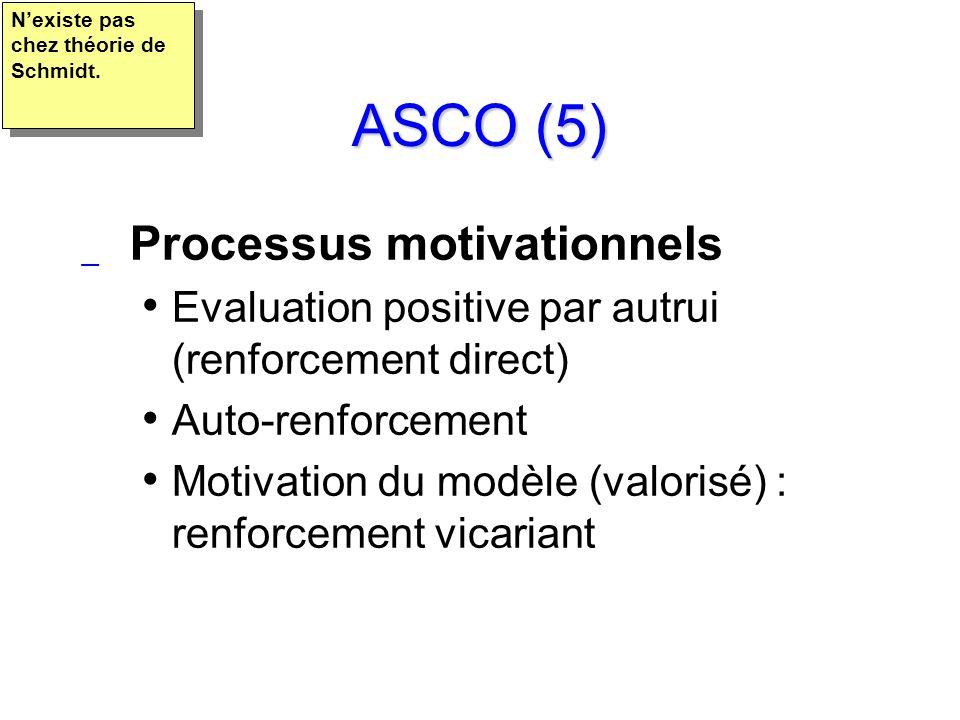 ASCO (5) Processus motivationnels