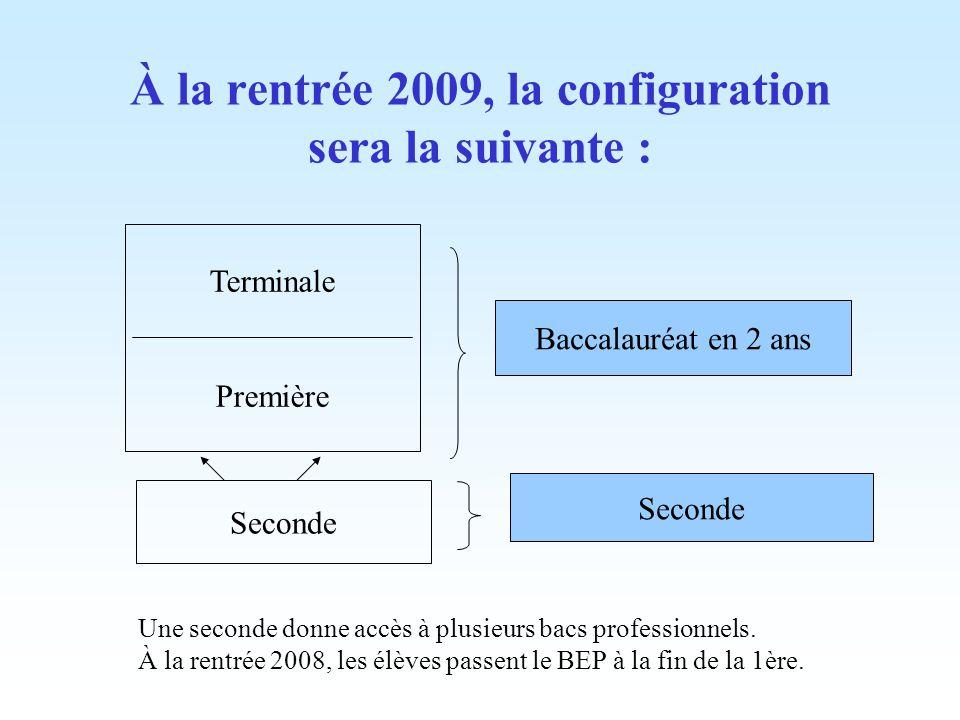 À la rentrée 2009, la configuration sera la suivante :