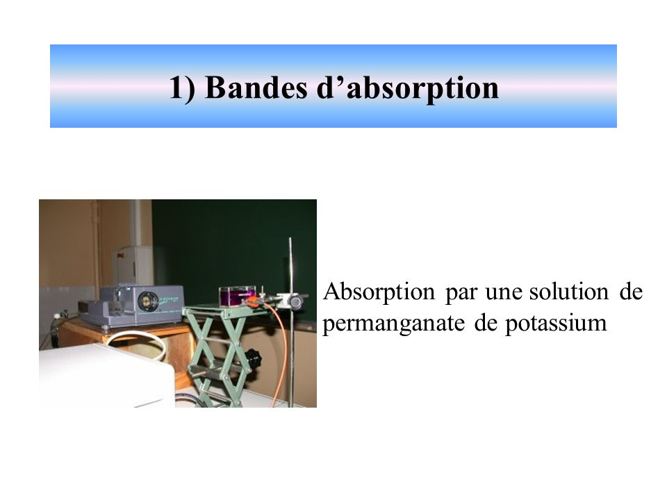 1) Bandes d'absorption Absorption par une solution de permanganate de potassium
