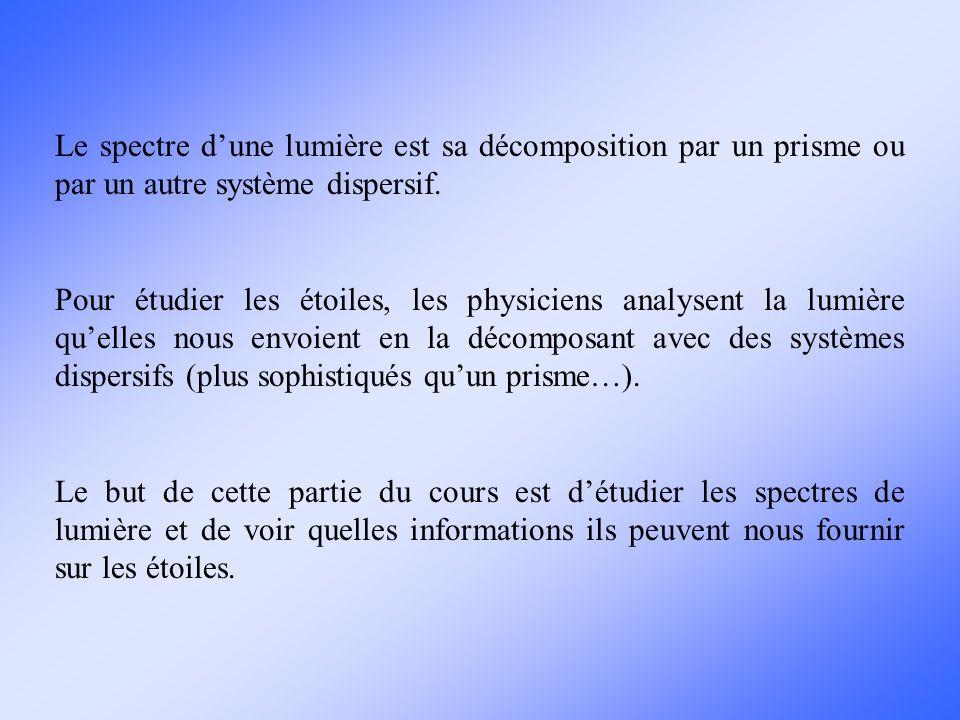 Le spectre d'une lumière est sa décomposition par un prisme ou par un autre système dispersif.