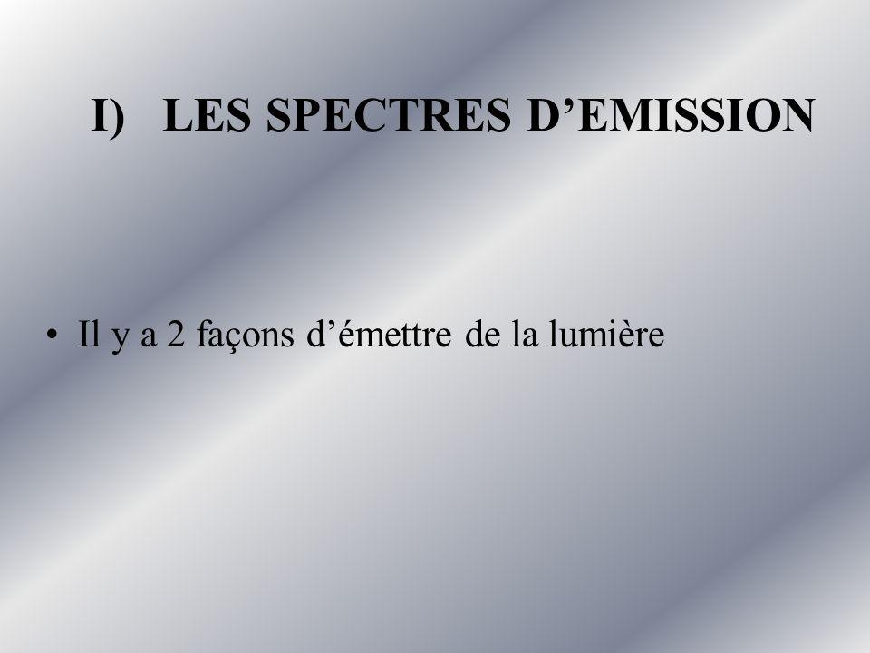 I) LES SPECTRES D'EMISSION