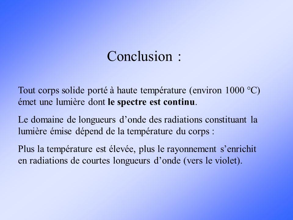 Conclusion : Tout corps solide porté à haute température (environ 1000 °C) émet une lumière dont le spectre est continu.
