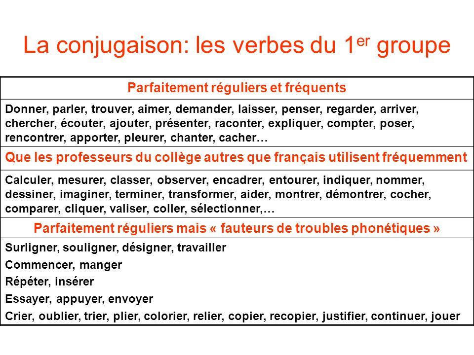 La conjugaison: les verbes du 1er groupe