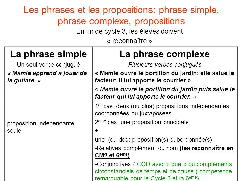 La phrase simple La phrase complexe