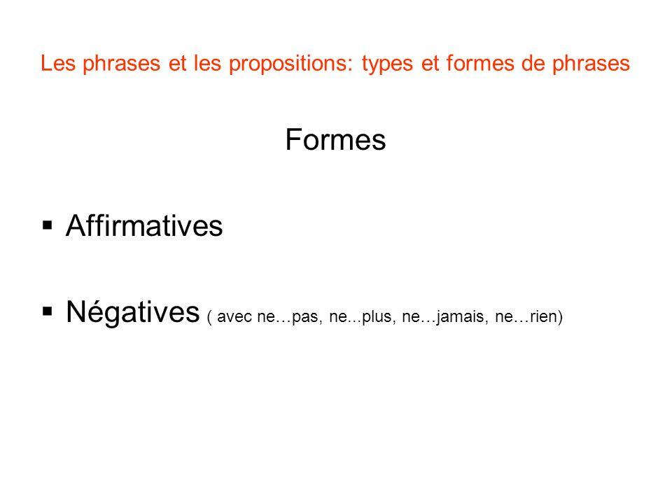 Les phrases et les propositions: types et formes de phrases