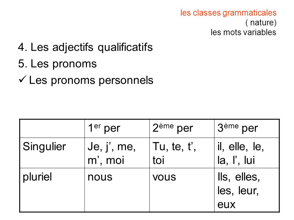 les classes grammaticales ( nature) les mots variables