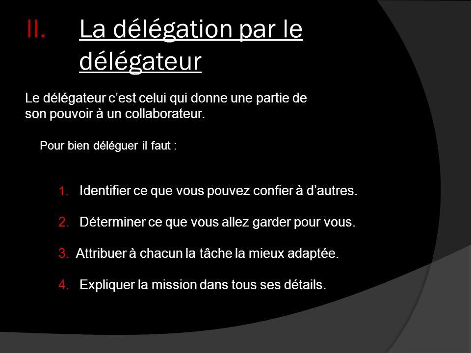 La délégation par le délégateur