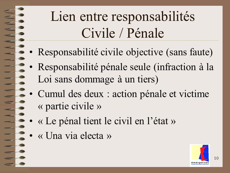 Lien entre responsabilités Civile / Pénale