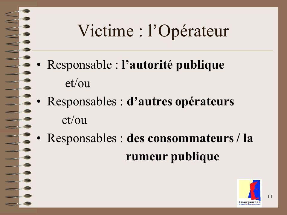Victime : l'Opérateur Responsable : l'autorité publique et/ou