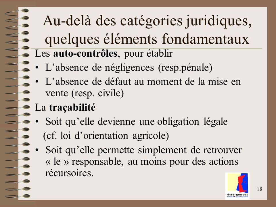 Au-delà des catégories juridiques, quelques éléments fondamentaux