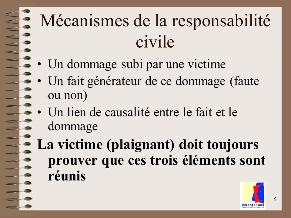 Mécanismes de la responsabilité civile