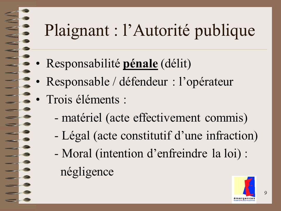 Plaignant : l'Autorité publique