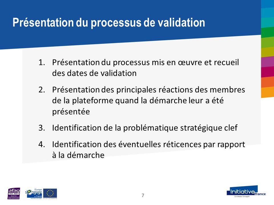 Présentation du processus de validation