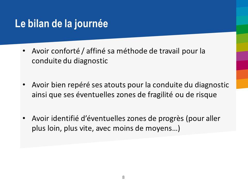 Le bilan de la journée Avoir conforté / affiné sa méthode de travail pour la conduite du diagnostic.