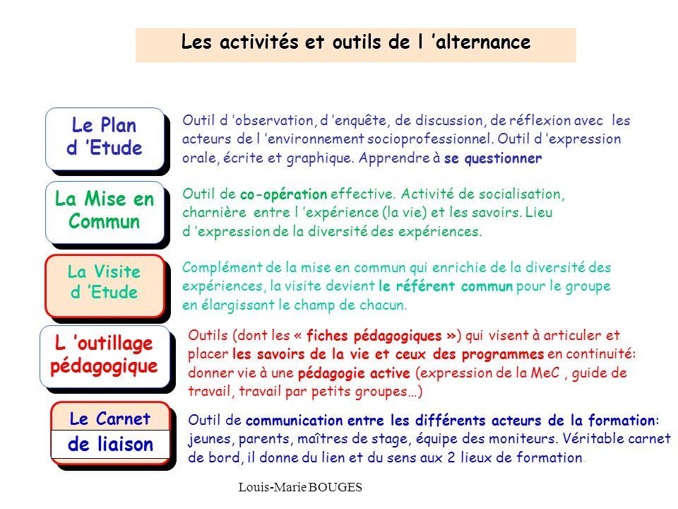 Les activités et outils de l 'alternance L 'outillage pédagogique