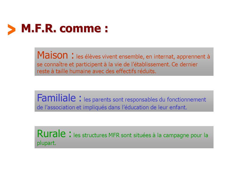 M.F.R. comme : >