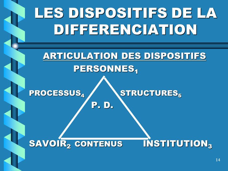 LES DISPOSITIFS DE LA DIFFERENCIATION