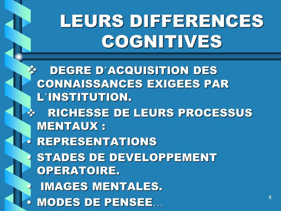 LEURS DIFFERENCES COGNITIVES