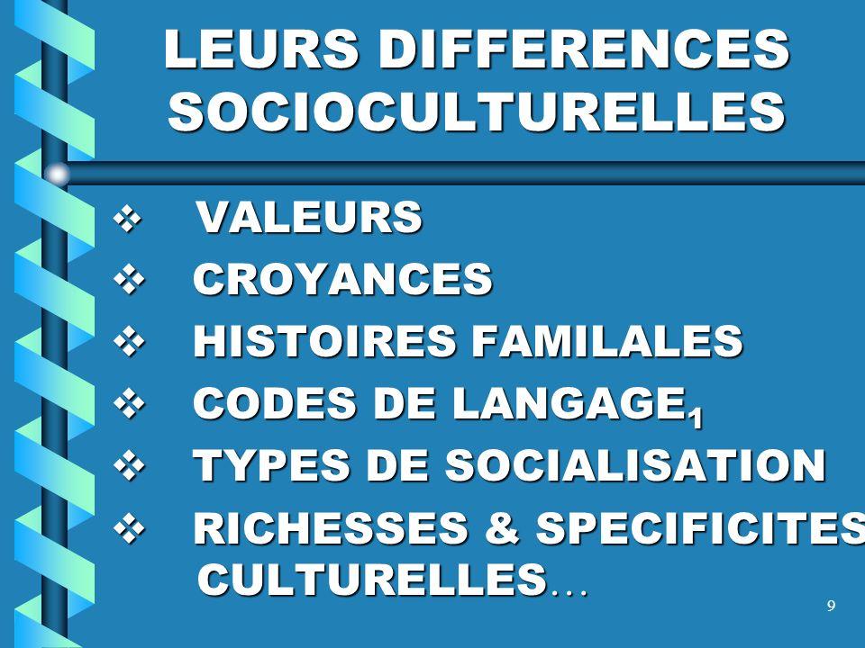 LEURS DIFFERENCES SOCIOCULTURELLES