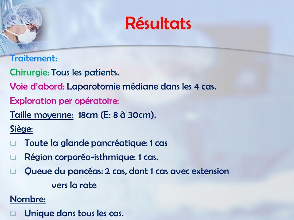 Résultats Traitement: Chirurgie: Tous les patients.