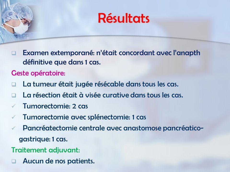 Résultats Examen extemporané: n'était concordant avec l'anapth définitive que dans 1 cas. Geste opératoire: