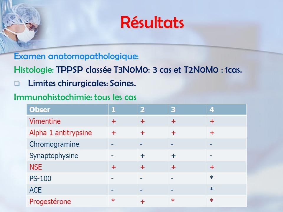 Résultats Examen anatomopathologique: