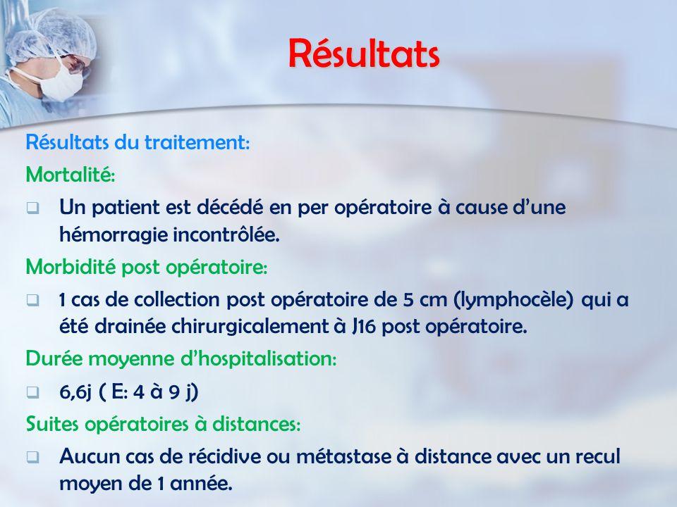 Résultats Résultats du traitement: Mortalité: