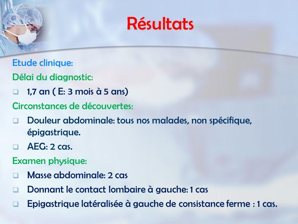 Résultats Etude clinique: Délai du diagnostic: