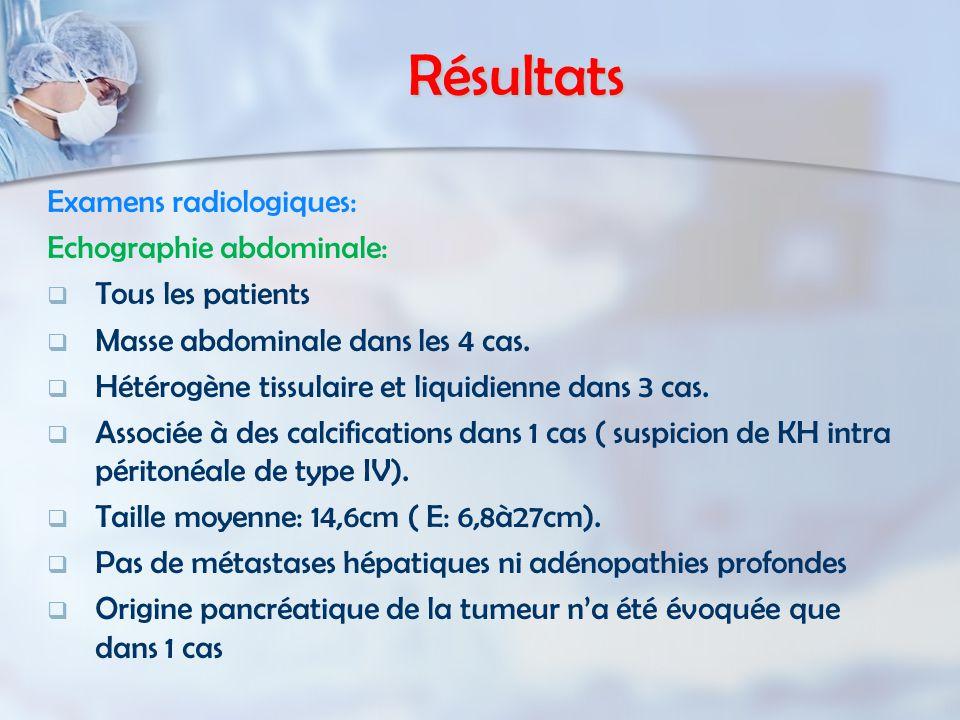 Résultats Examens radiologiques: Echographie abdominale:
