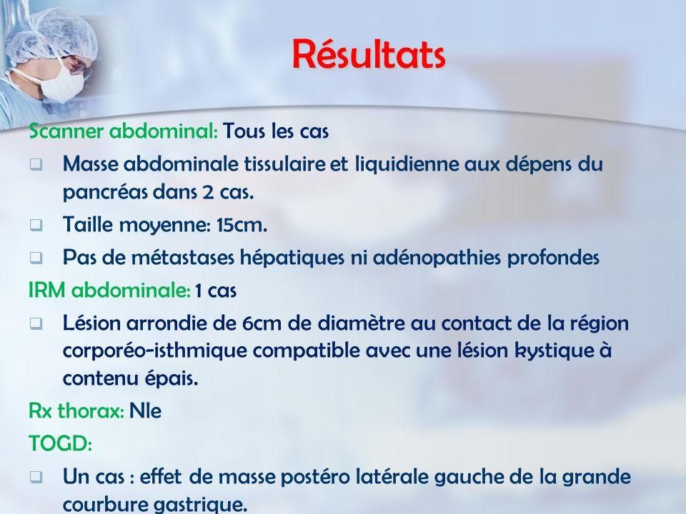 Résultats Scanner abdominal: Tous les cas