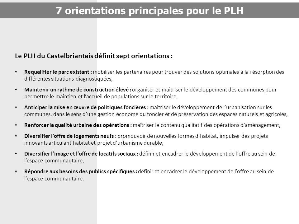 7 orientations principales pour le PLH