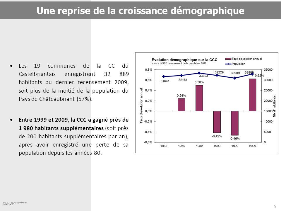 Une reprise de la croissance démographique