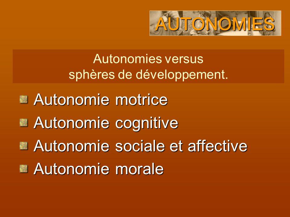 Autonomies versus sphères de développement.