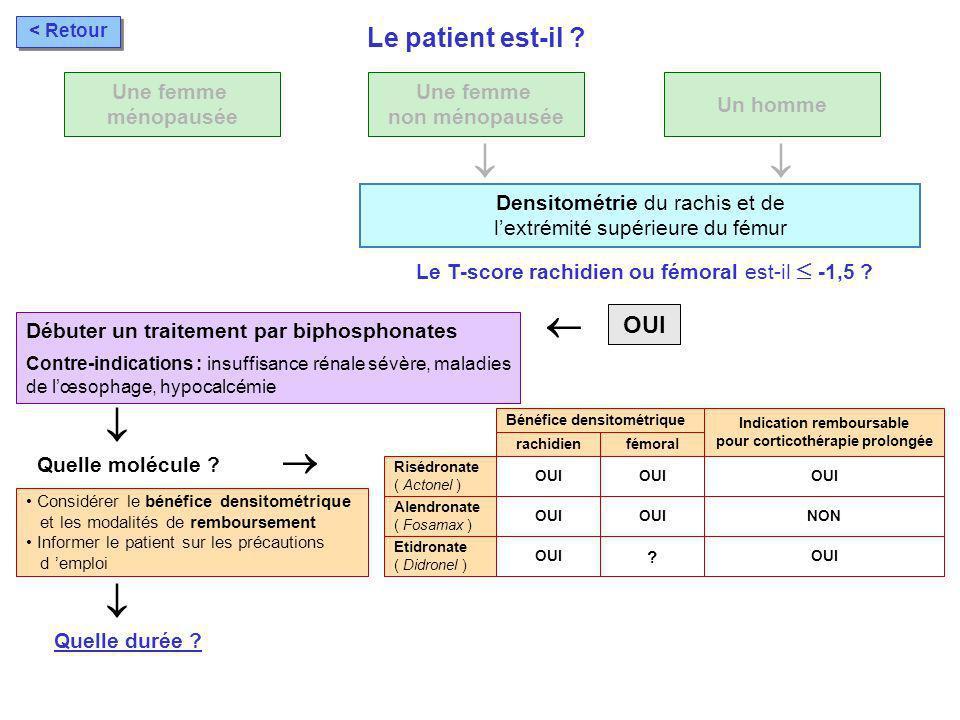Indication remboursable pour corticothérapie prolongée