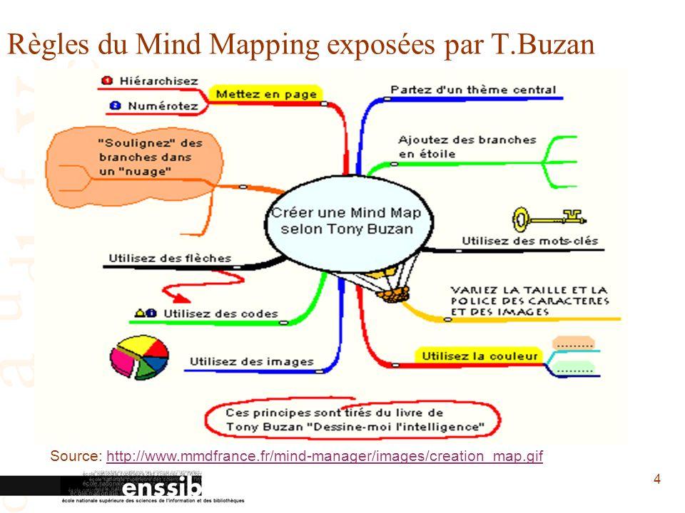 Règles du Mind Mapping exposées par T.Buzan