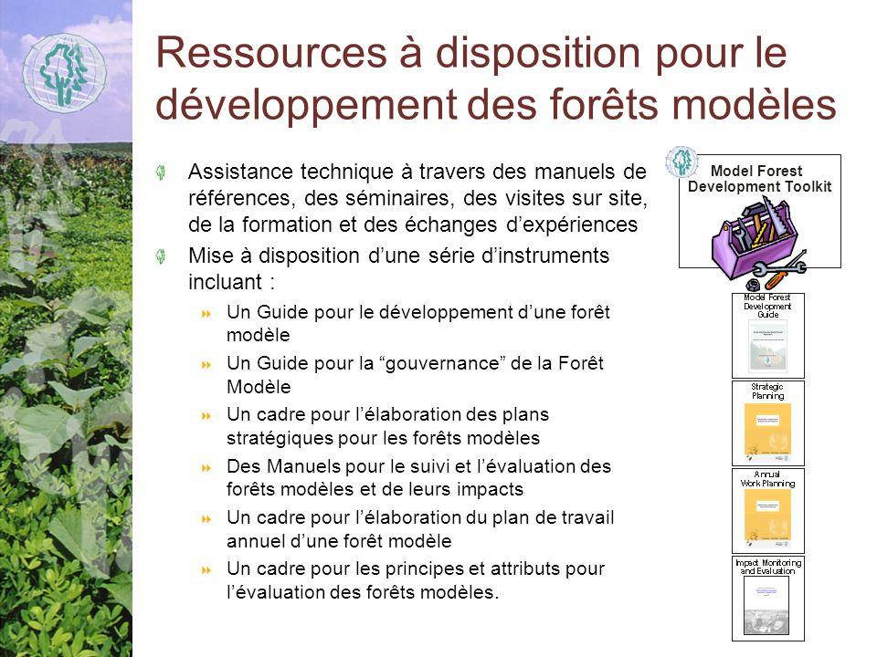 Ressources à disposition pour le développement des forêts modèles