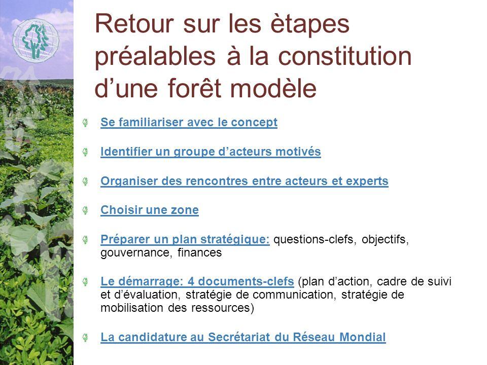 Retour sur les ètapes préalables à la constitution d'une forêt modèle