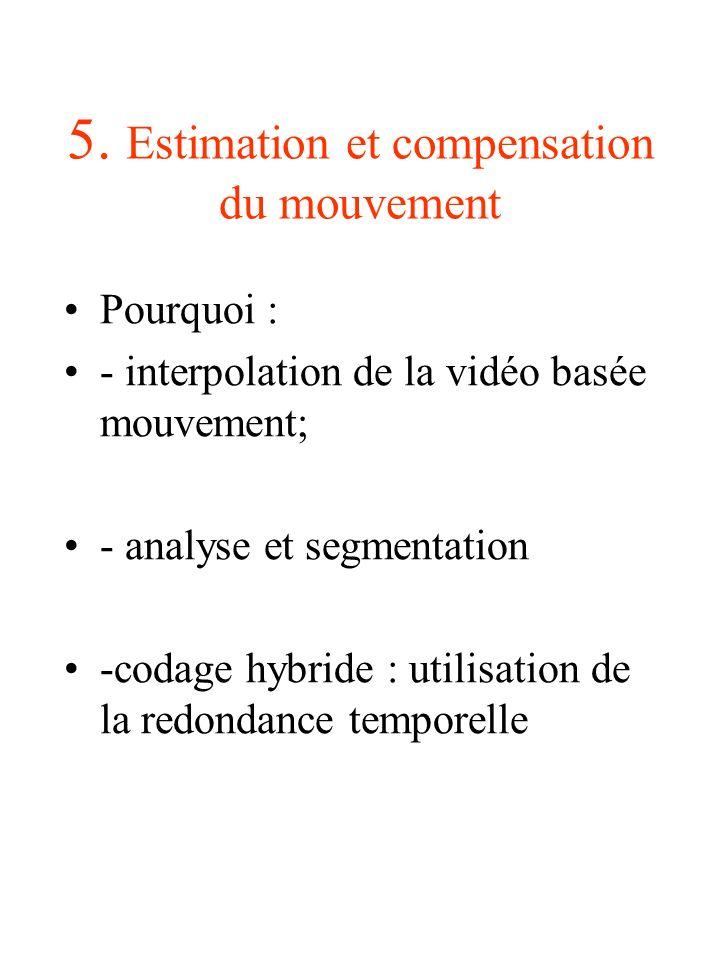 5. Estimation et compensation du mouvement