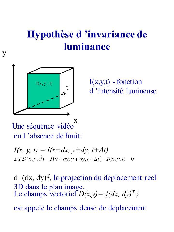 Hypothèse d 'invariance de luminance