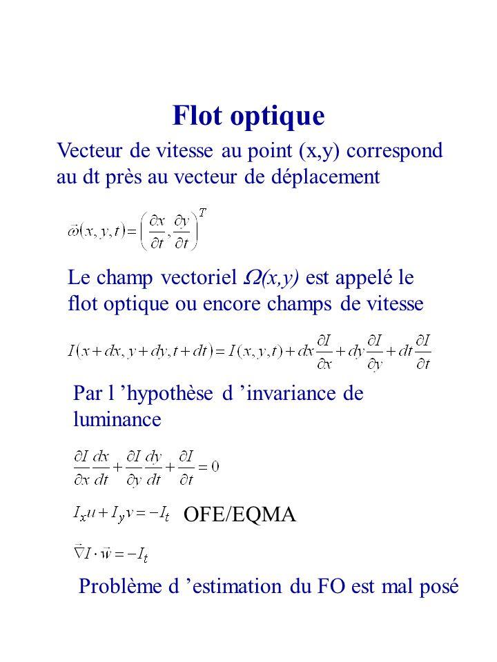 Flot optiqueVecteur de vitesse au point (x,y) correspond au dt près au vecteur de déplacement.