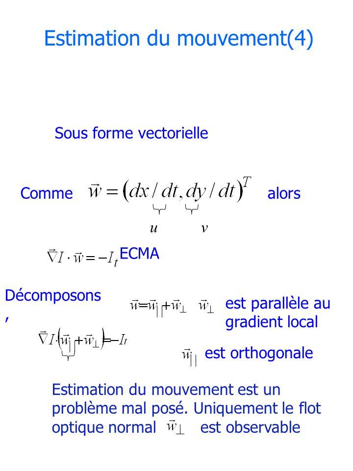 Estimation du mouvement(4)