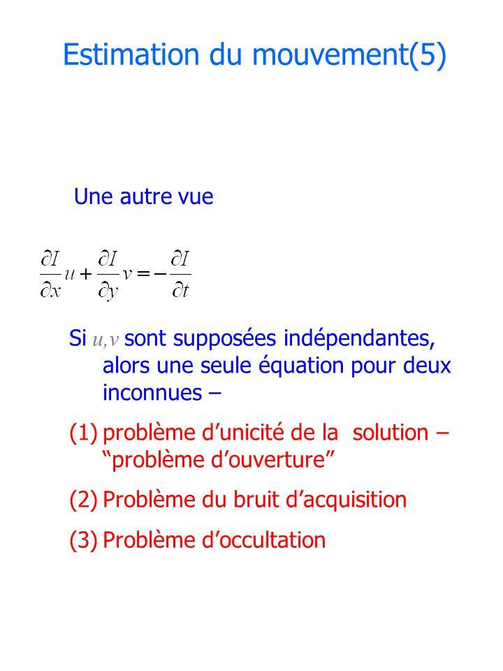 Estimation du mouvement(5)